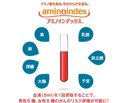 アミノインデックスの特徴